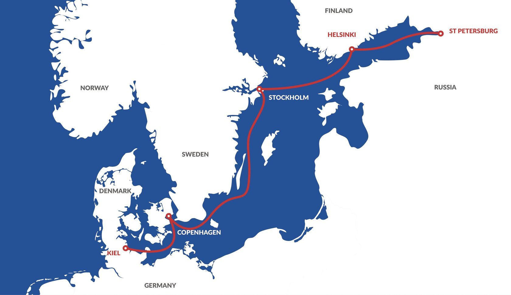 Nord Stream Race Course